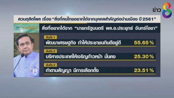 """""""สวนดุสิตโพล"""" เผย ปี 2561 คนไทยอยากได้อะไร"""