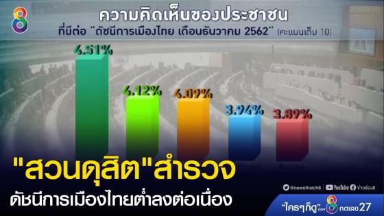 """""""สวนดุสิต""""สำรวจดัชนีการเมืองไทยต่ำลงต่อเนื่อง"""