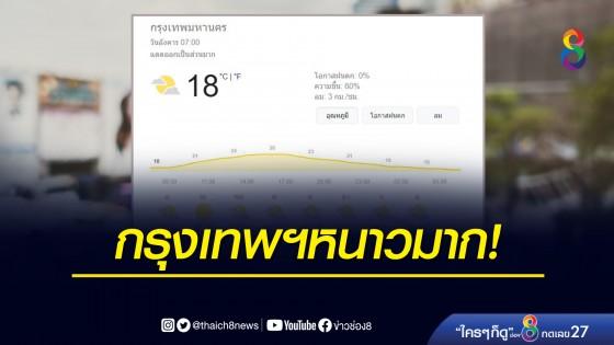 กรุงเทพฯหนาวมาก! อุณหภูมิต่ำสุด 16-18 องศาฯ