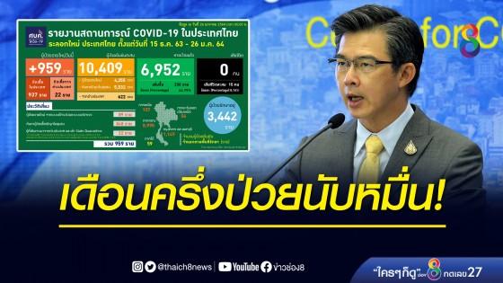 โควิดระลอกใหม่ในไทยสุดสะพรึง! เดือนครึ่งป่วยแล้วกว่าหมื่นราย