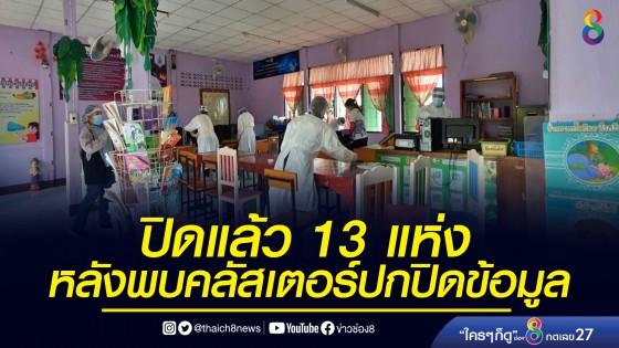 จ.น่านประกาศปิดสถานศึกษา 13 แห่ง หลังพบผู้ป่วยโควิด - 19
