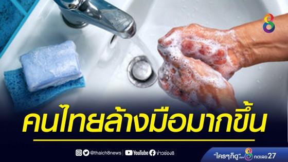 'กรมอนามัย' เผย คนไทยมีพฤติกรรมล้างมือมากขึ้น...